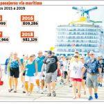 Crees insta a enfocar políticas apoyo turismo