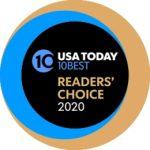 Nominados a mejores del Caribe en los Readers' Choice 2020 tres campos de Golf de R.D.